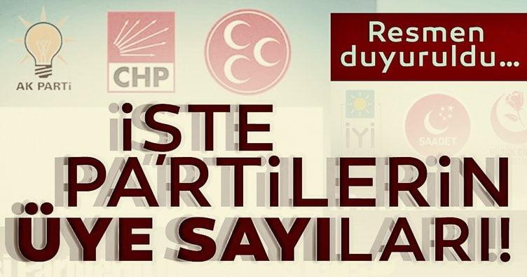 حزب العدالة والتنمية يتصدر عدد أعضاء الأحزاب في تركيا