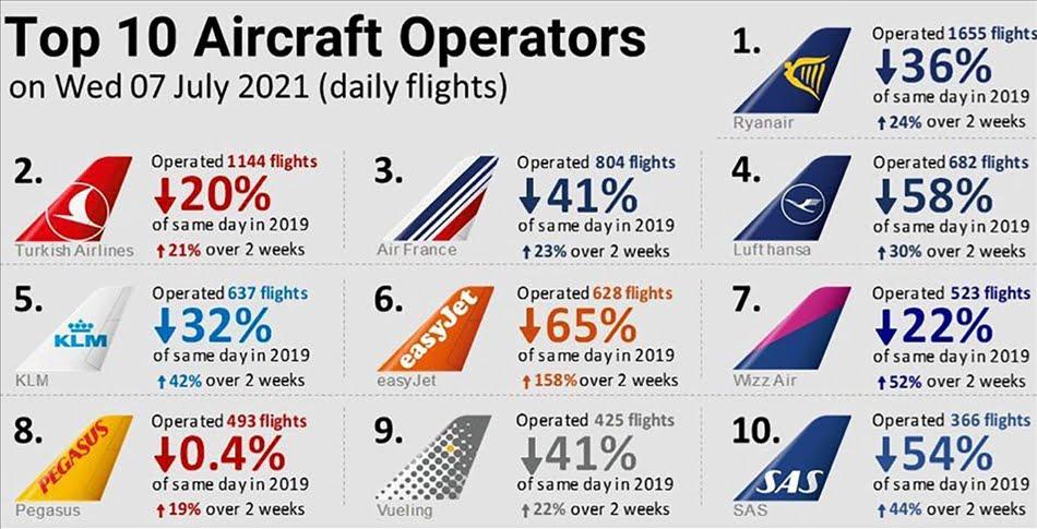 شركة الخطوط الجوية التركية